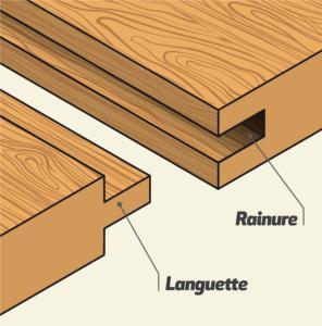 outillage bois pour toupie combine alesage 30 mm outils. Black Bedroom Furniture Sets. Home Design Ideas